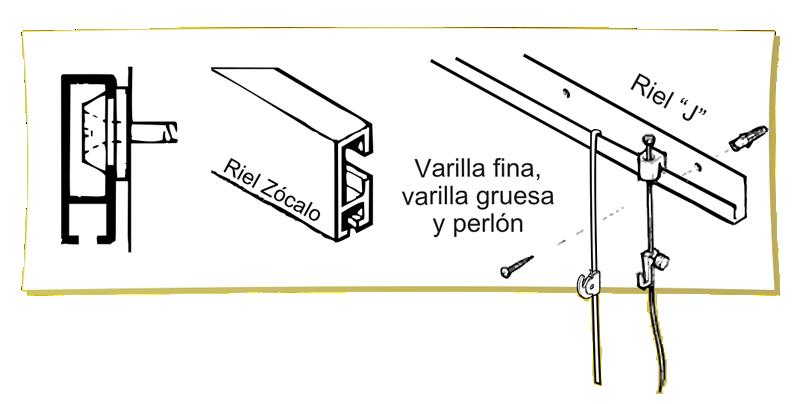 Sistema de rieles para colgar cuadros arte arquitectura - Rieles colgar cuadros ...